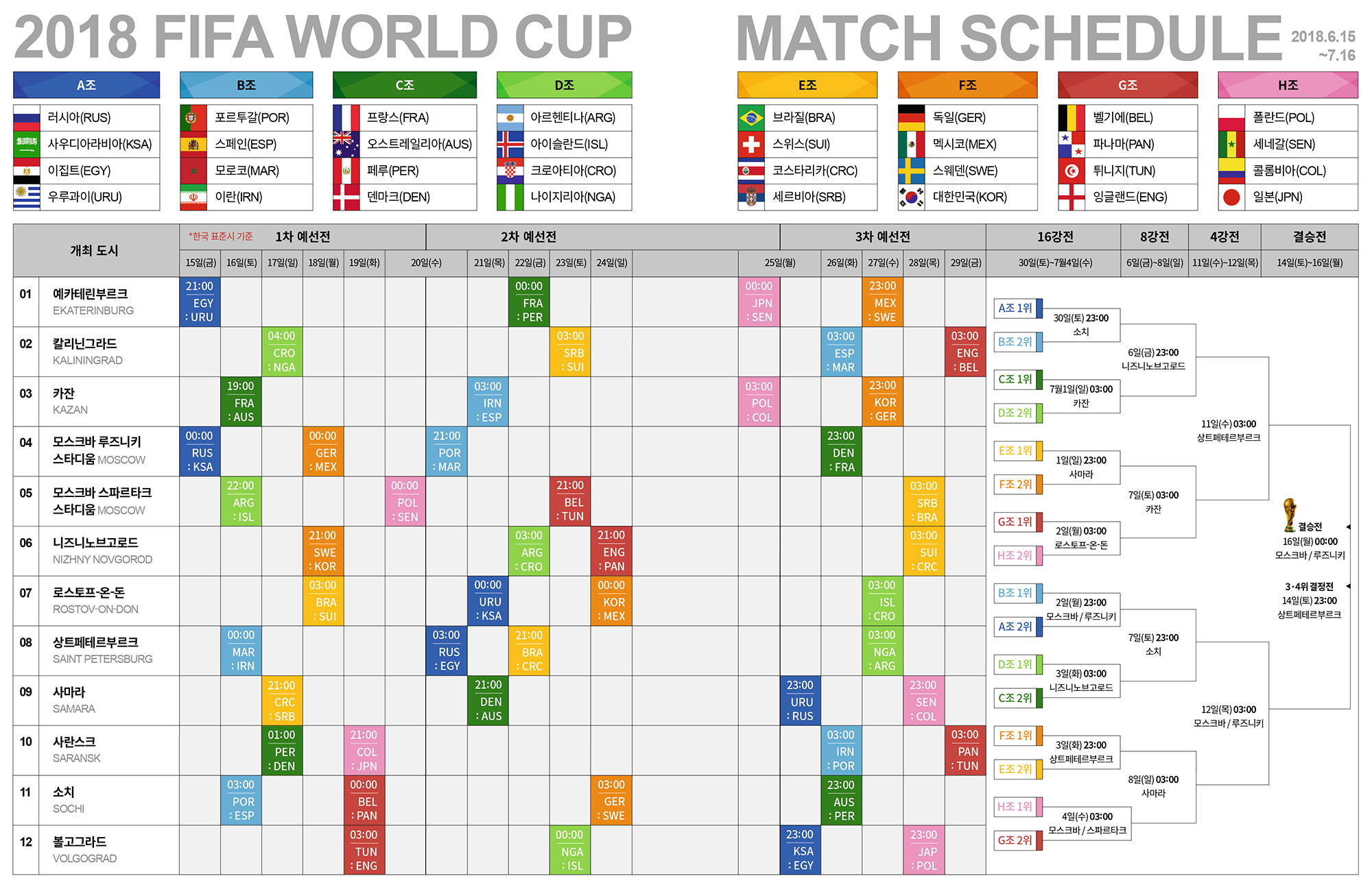 2018 FIFA WORLD CUP MATCH SCHEDULE