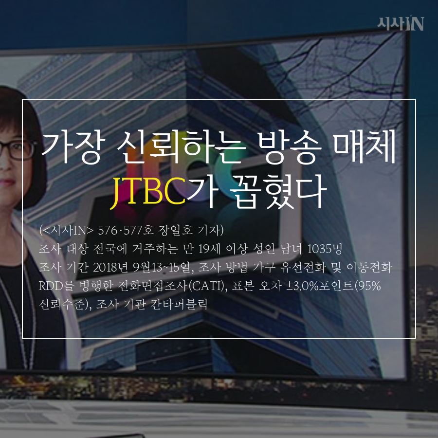 [카드뉴스] 가장 신뢰하는 방송 매체는 'JTBC'