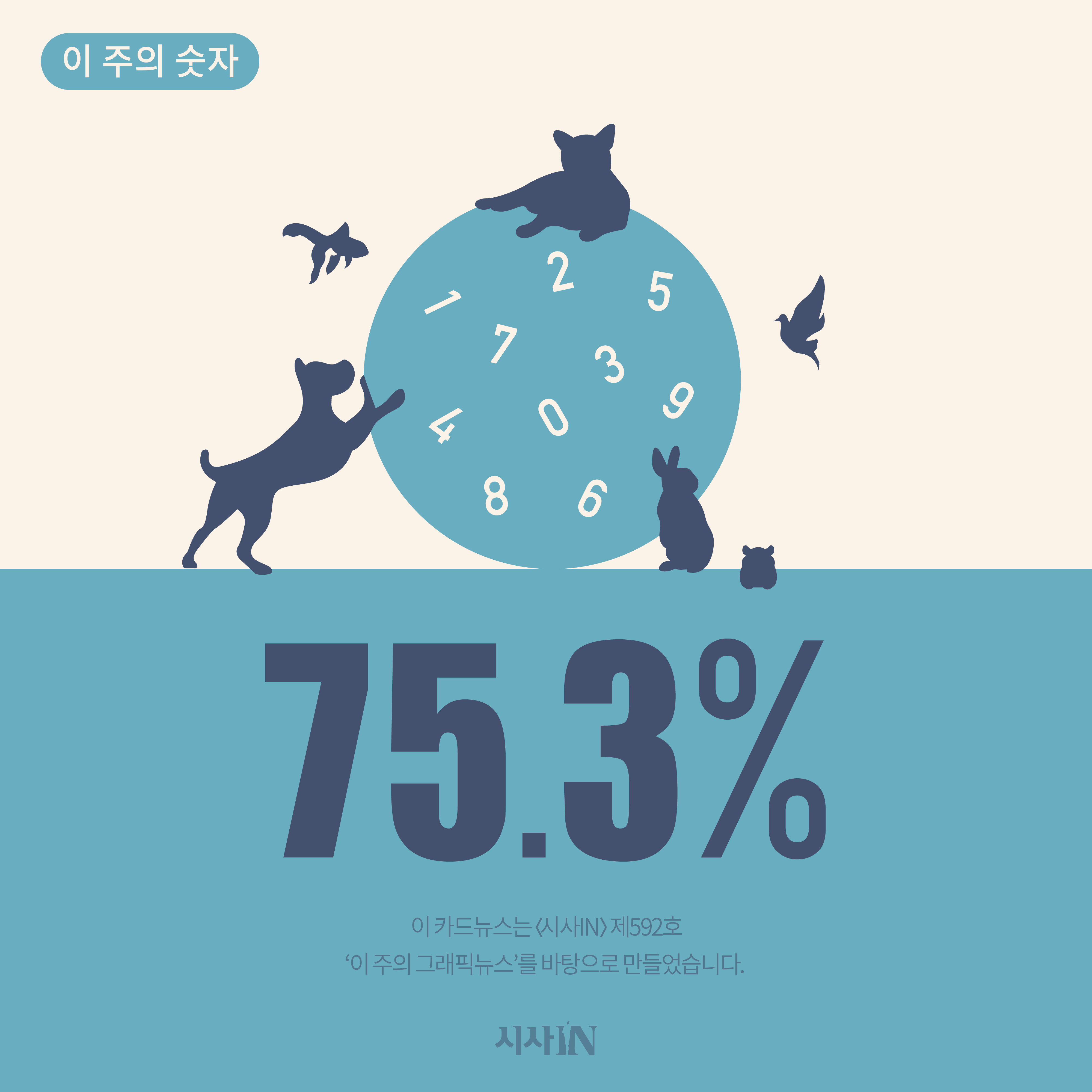 [카드뉴스] 이 주의 숫자 66.2%