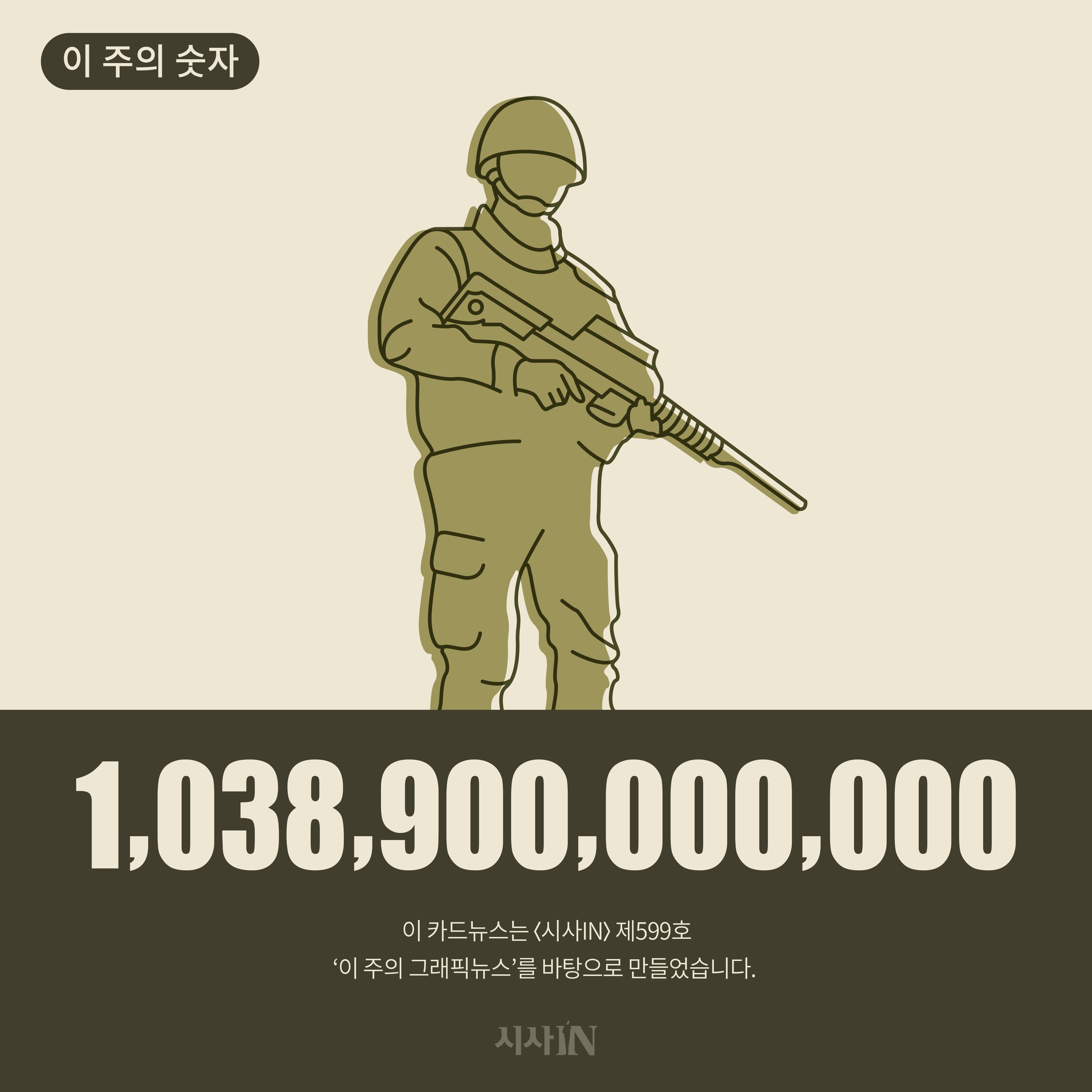 [카드뉴스] 이 주의 그래픽 뉴스 - 주한미군 방위비 분담금