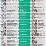 박근혜 피고인에게 적용된 18가지 혐의