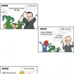 본격 시사인 만화 - 6공화국 수상록