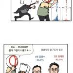 본격 시사인 만화 - 6·13 개표 시청기