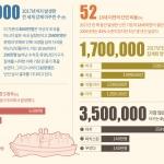 이 주의 그래픽 뉴스 - 18세 미만 난민 비율