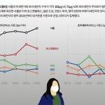 이 주의 그래픽 뉴스 - 서울, 102