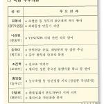 [단독] MB정권 국정감사 우수 의원의 조건?