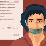 인포그래픽으로 보는 '손배·가압류 소송 연구'