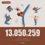 [카드뉴스]  이 주의 그래픽 뉴스 - 13,050,259