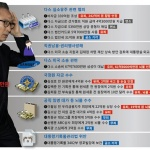 MB 재판 2심 관전 포인트